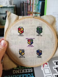 five tiny Harry Potter-inspired crests cross-stitched with House traits above and below